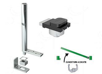 Closer pivot kits for side gates